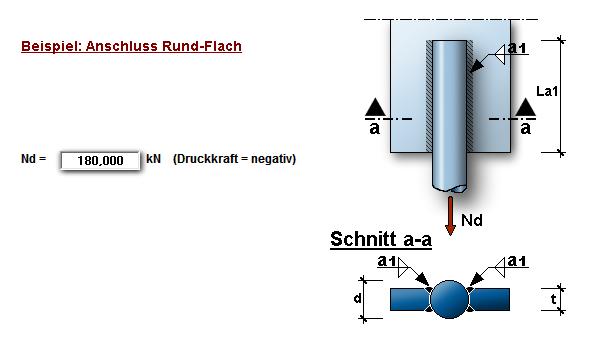 so wird der anschluss rundstahl an flachstahl - Schweisnahtberechnung Beispiel